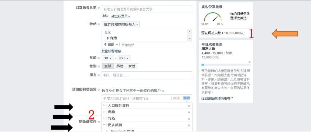 台灣facebook使用人數